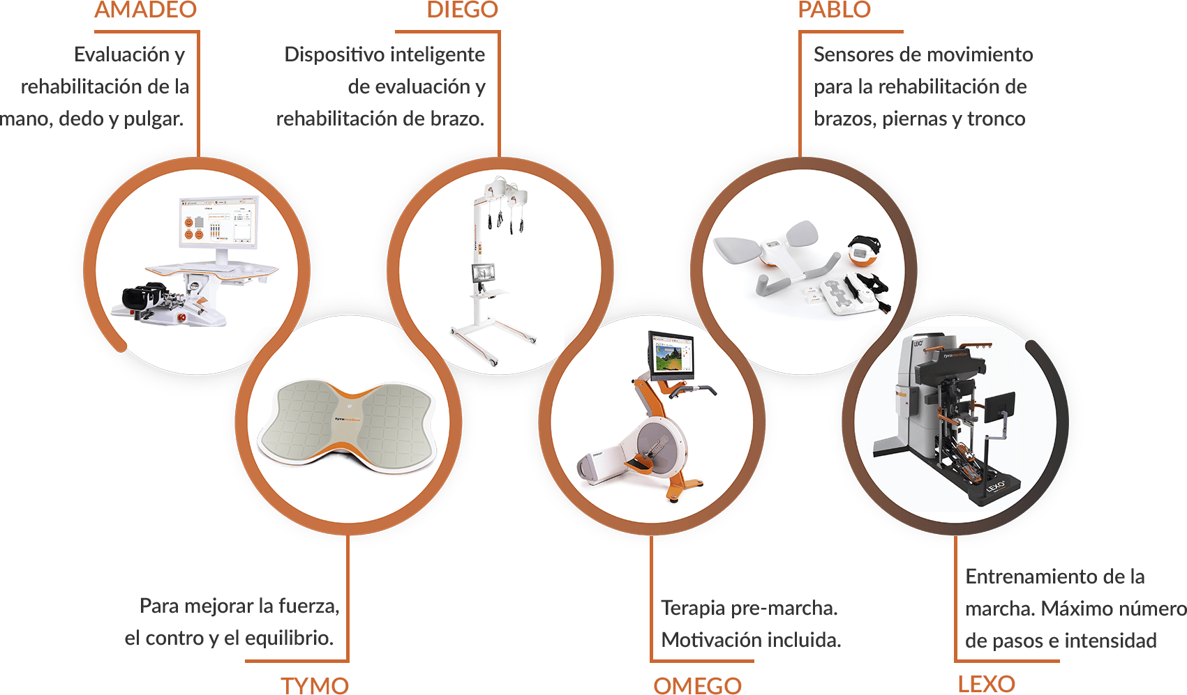 robotica info